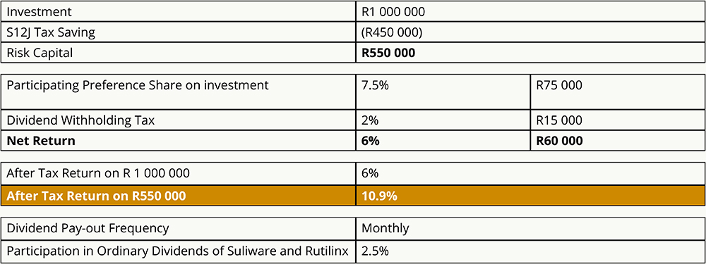 fund-performance-table