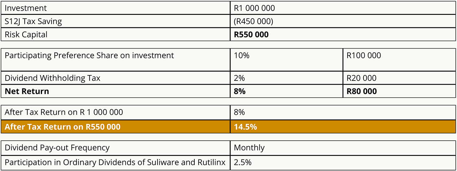 fund-performance-table-new